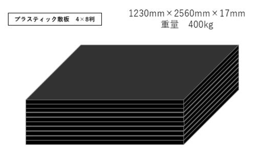 輸送品:ボード(1230mm×2560mm×17mm)